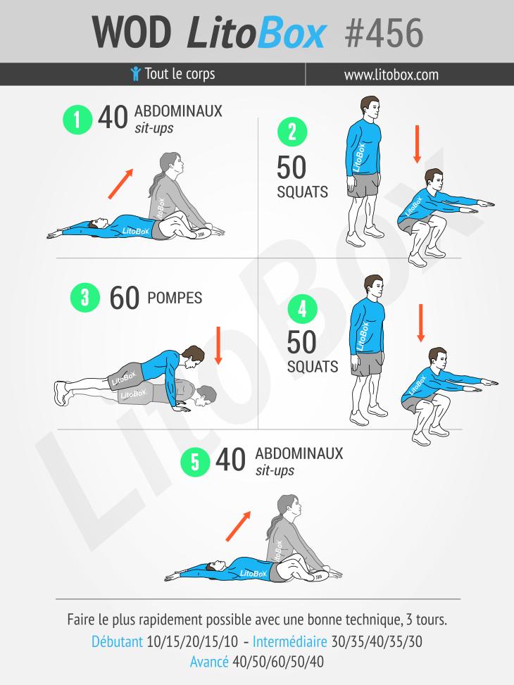 Comment savoir si vous avez eu une bonne séance de musculation?