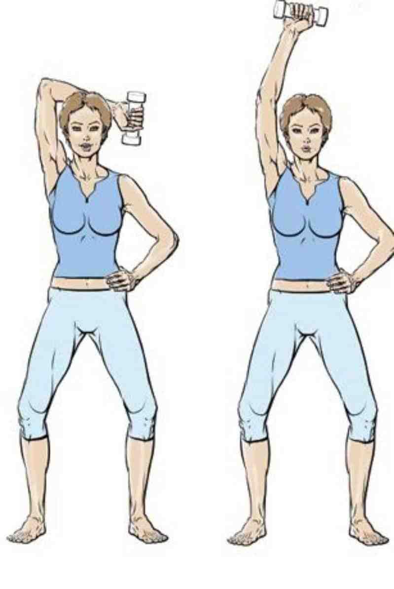 Quel exercice pour se muscler rapidement ?