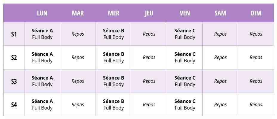 Comment faire un programme de musculation femme ?