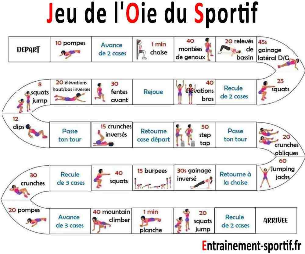 Comment faire un programme d'exercices?