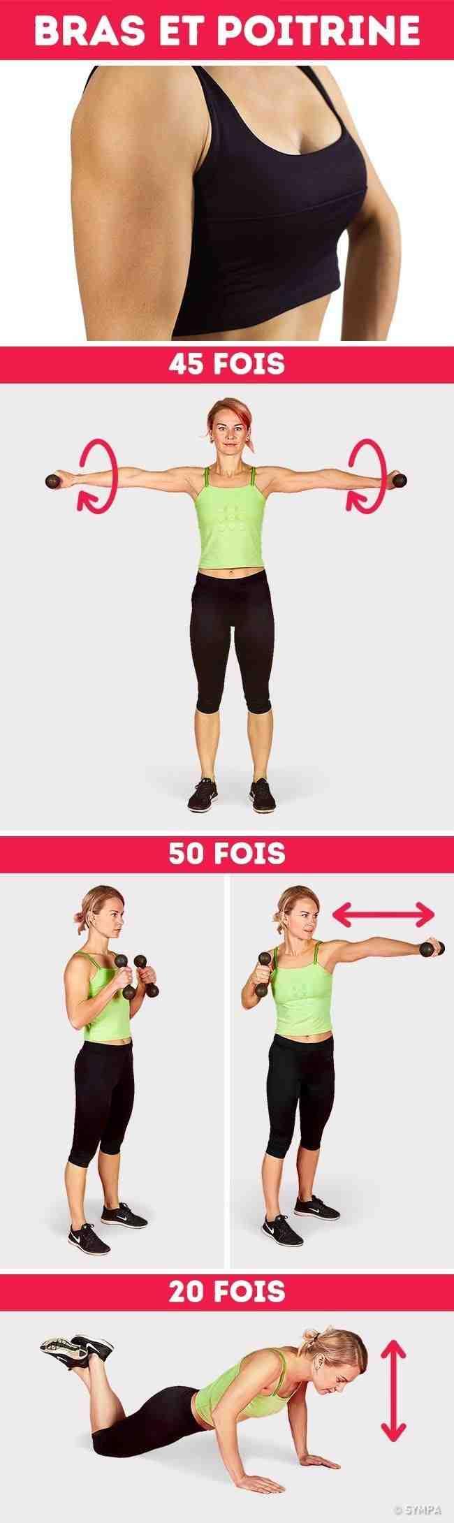 Quel est le meilleur appareil pour entraîner tout le corps?