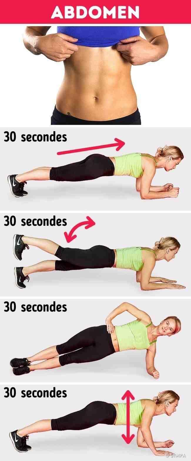 Comment faire la planche ABS?