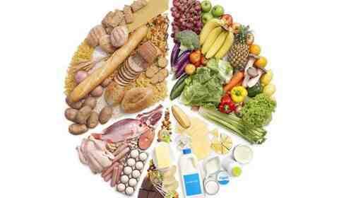 Comment pouvez-vous nourrir vos muscles naturellement?