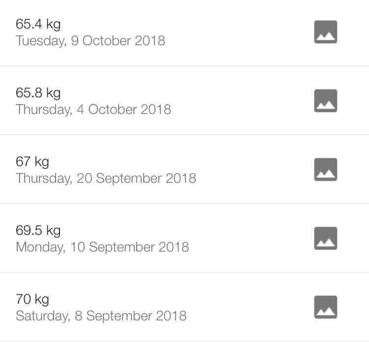 Est-il possible de perdre cinq kilos en un mois?