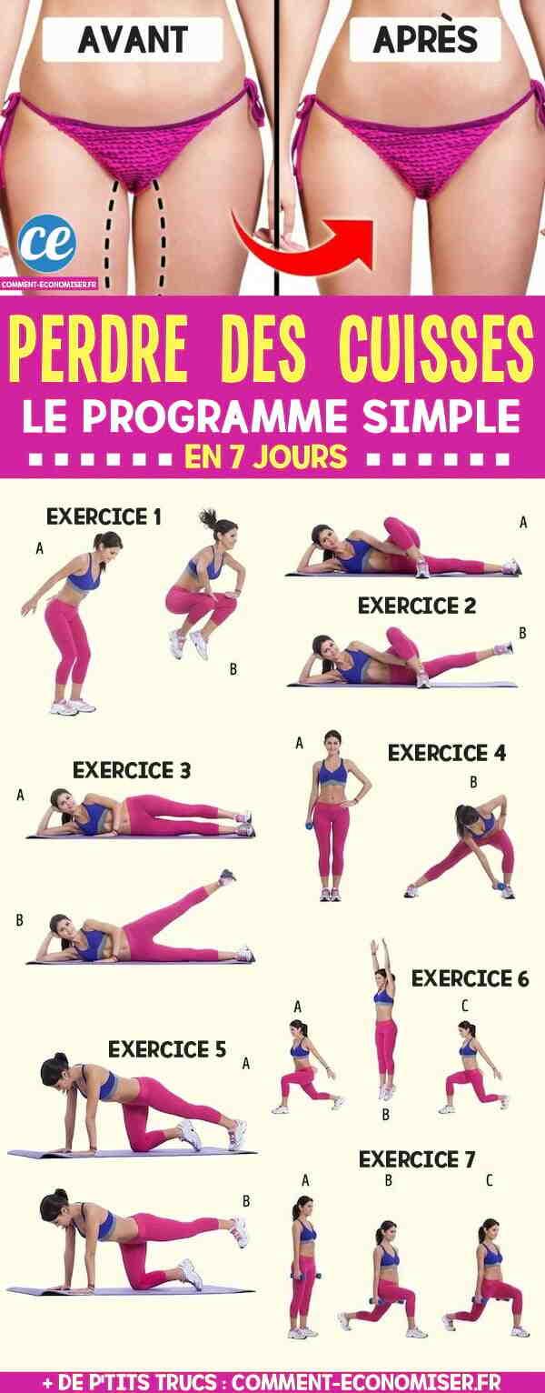 Quel exercice vous fait perdre le plus de poids?