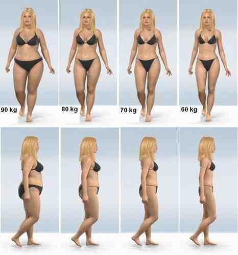 Quel régime choisir pour perdre 5 kg?