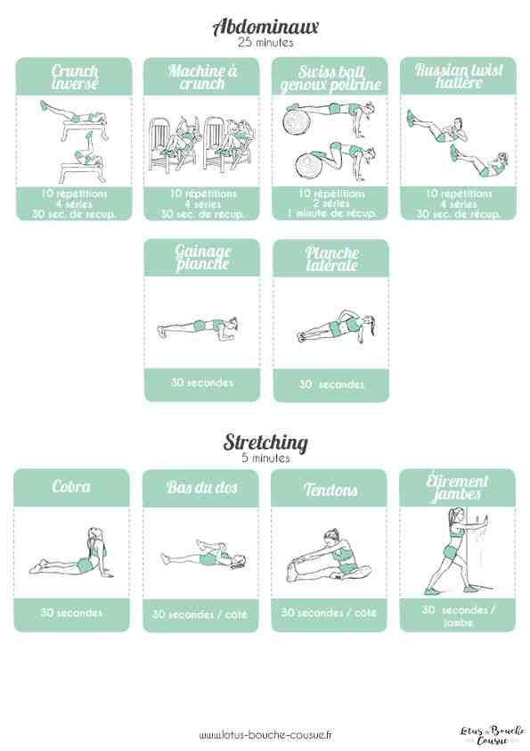 Quelle machine utiliser pour perdre de la graisse du ventre en salle de sport?