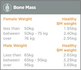 Comment calculer la masse musculaire?