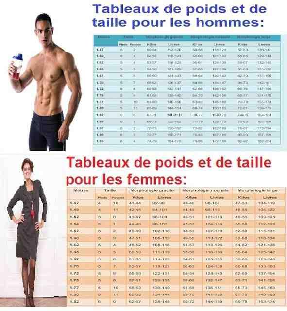 Quelle masse musculaire idéale femme ?
