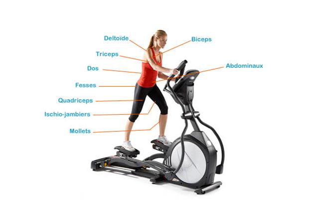 Comment pratiquer correctement le vélo elliptique?